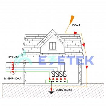 Как выбрать УЗИП для частного дома?
