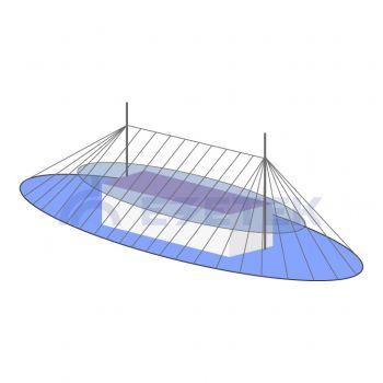 Расчет зоны молниезащиты двойного стержневого молниеотвода (h<150 м)