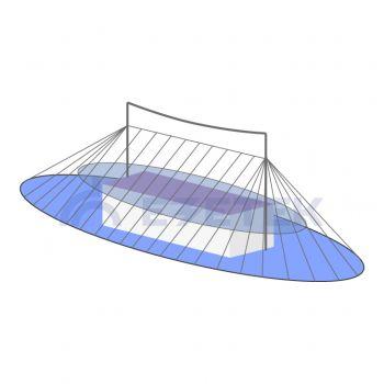 Расчет зоны молниезащиты одиночного тросового молниеотвода (h<150 м)